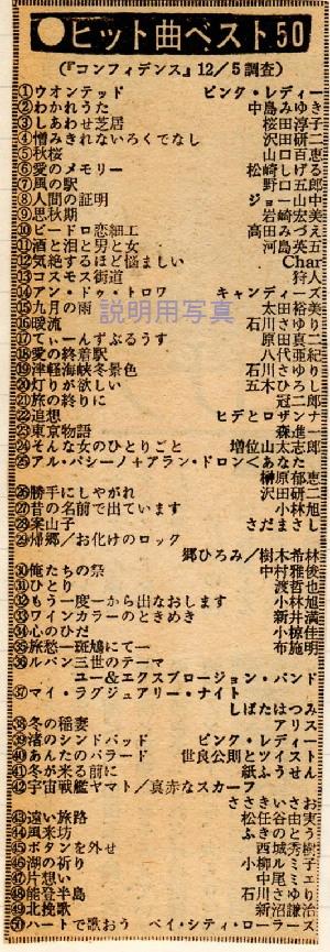 19771205.jpg