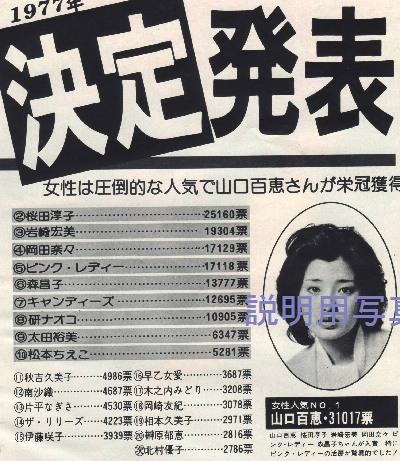 1977年人気投票13.jpg