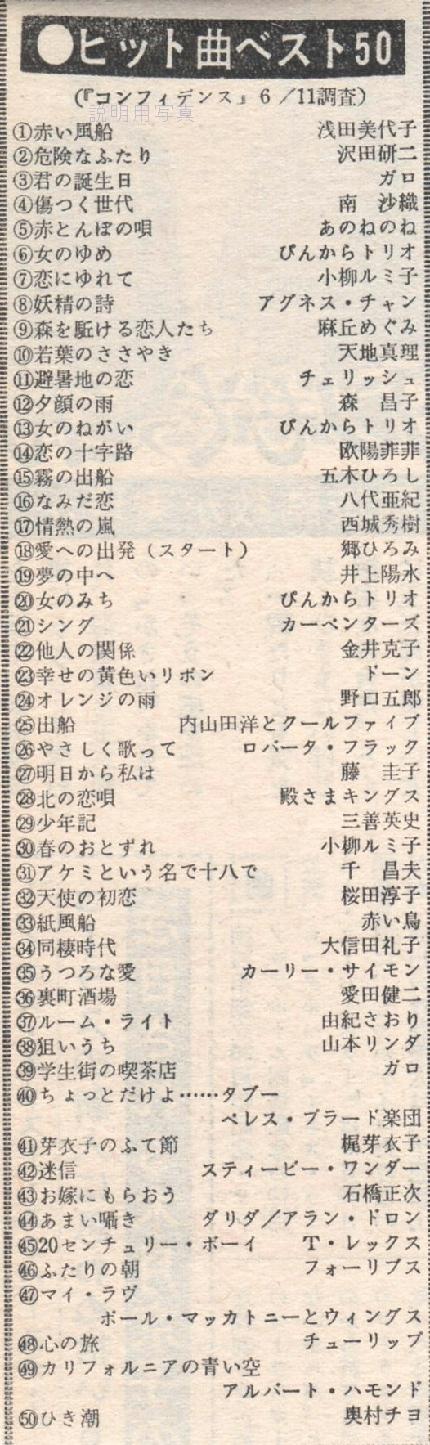 オリコン1973611-2.jpg