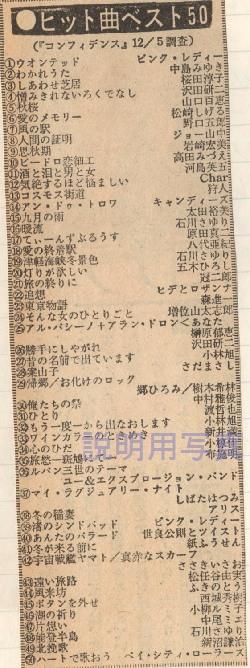 オリコンa19771205.jpg