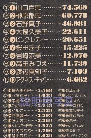 11-1979年人気 (2).jpg