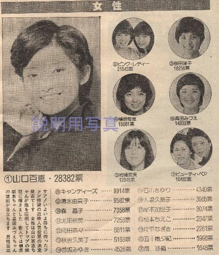 18-1978年3月人気投票.jpg