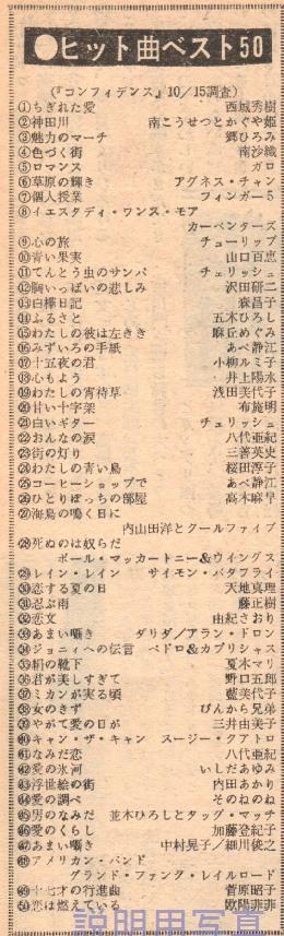 19731015.jpg