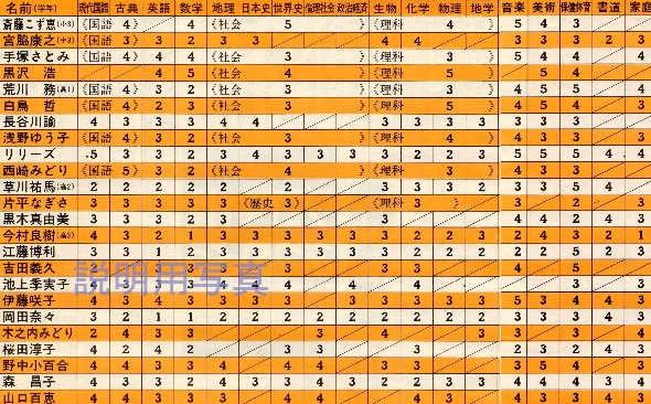 明星197605成績表A明星197605成績表A明星197605成績表3JPG.jpg